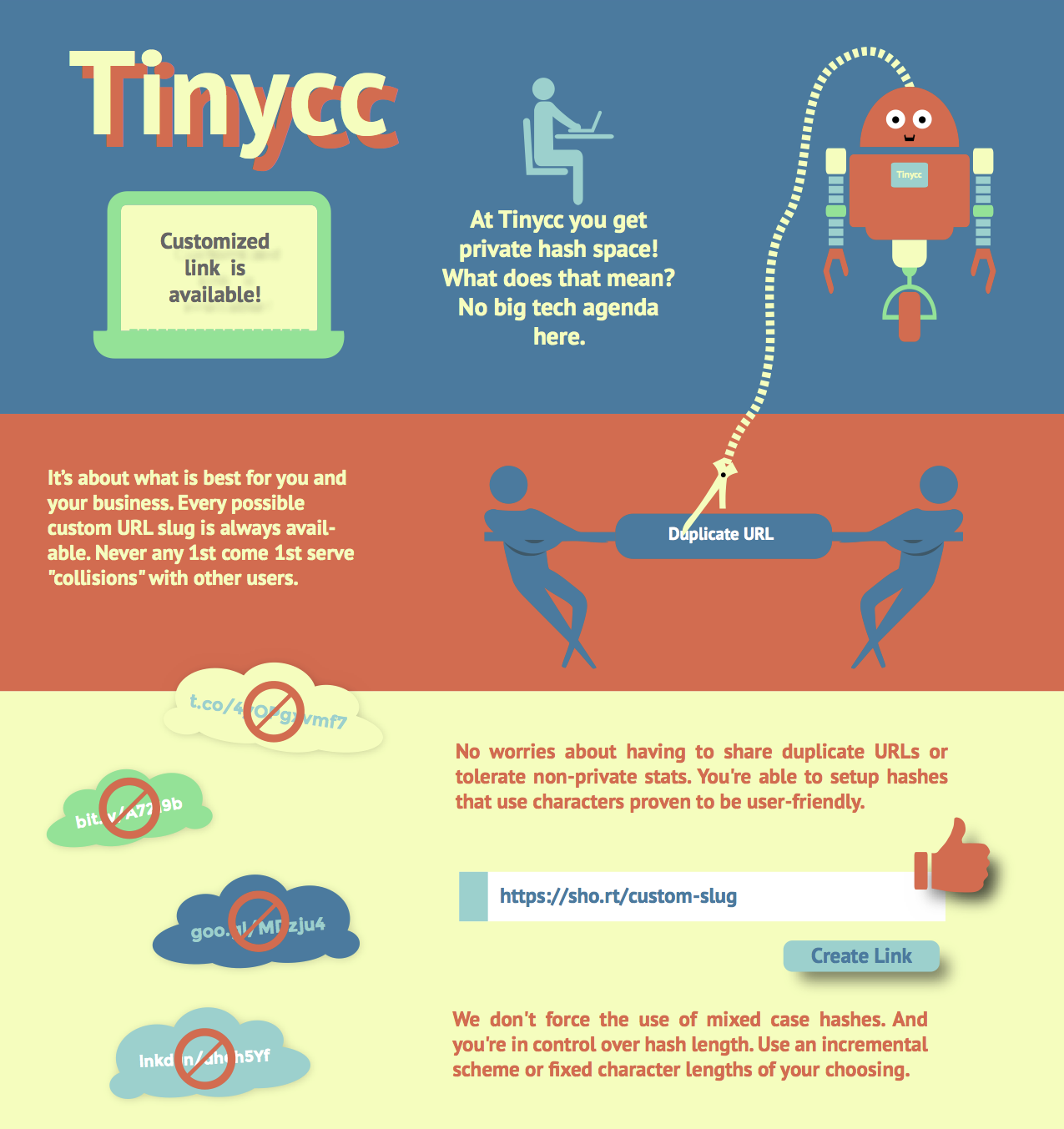 Why Tinycc is a better URL shortener